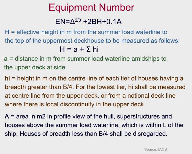 equipment number