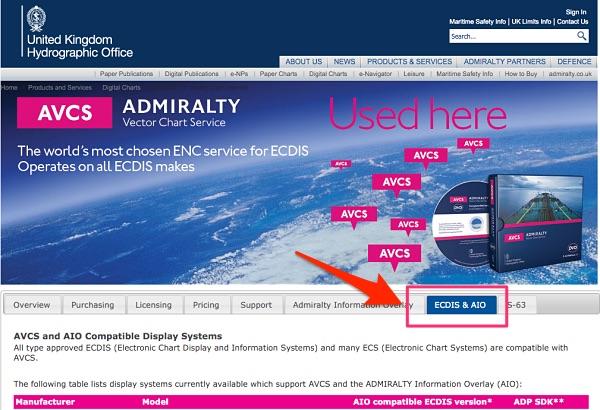 AIO information on UKHO Website