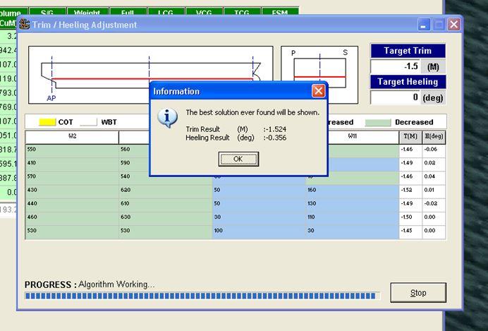 Trim & list adjustment on Loadicator