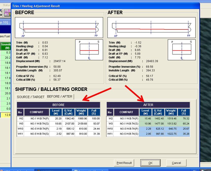 Trim & list adjustment on Loadicator results