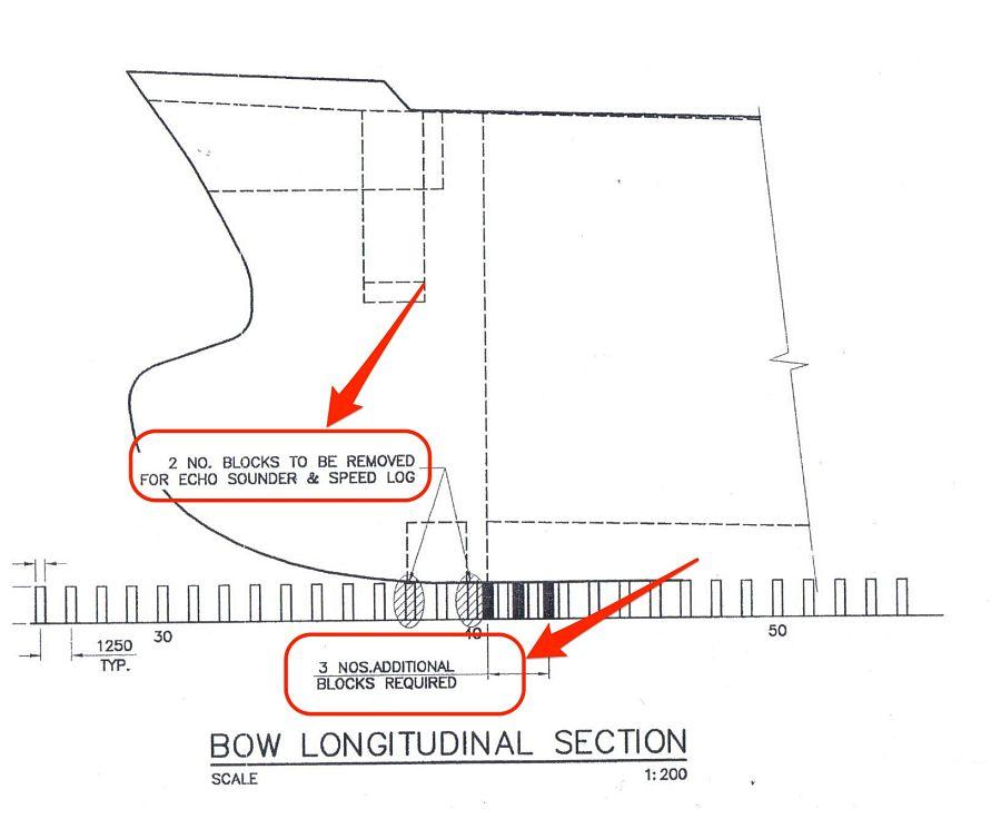 Bow Longitudinal View Docking plan