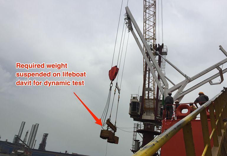 Dynamic test for free fall lifeboat davit