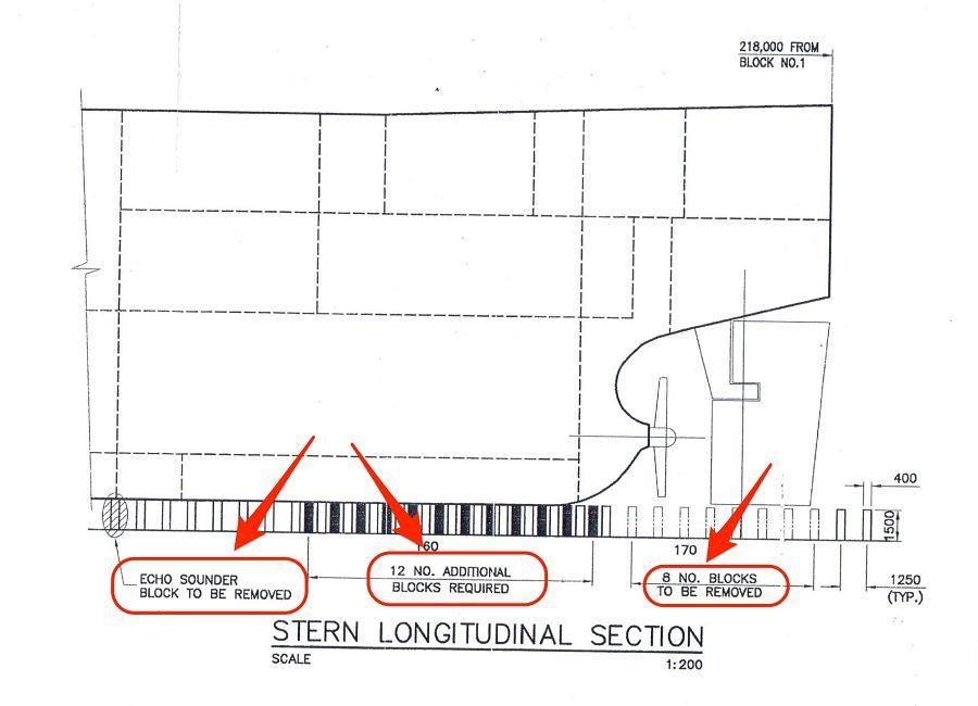 Stern Lonitudinal view Docking plan